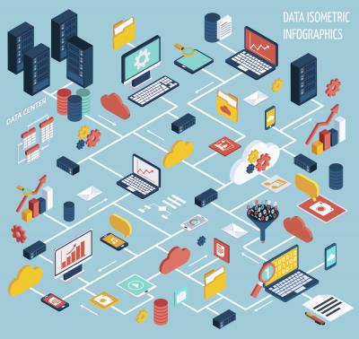 Netzwerk, Server und Cloud